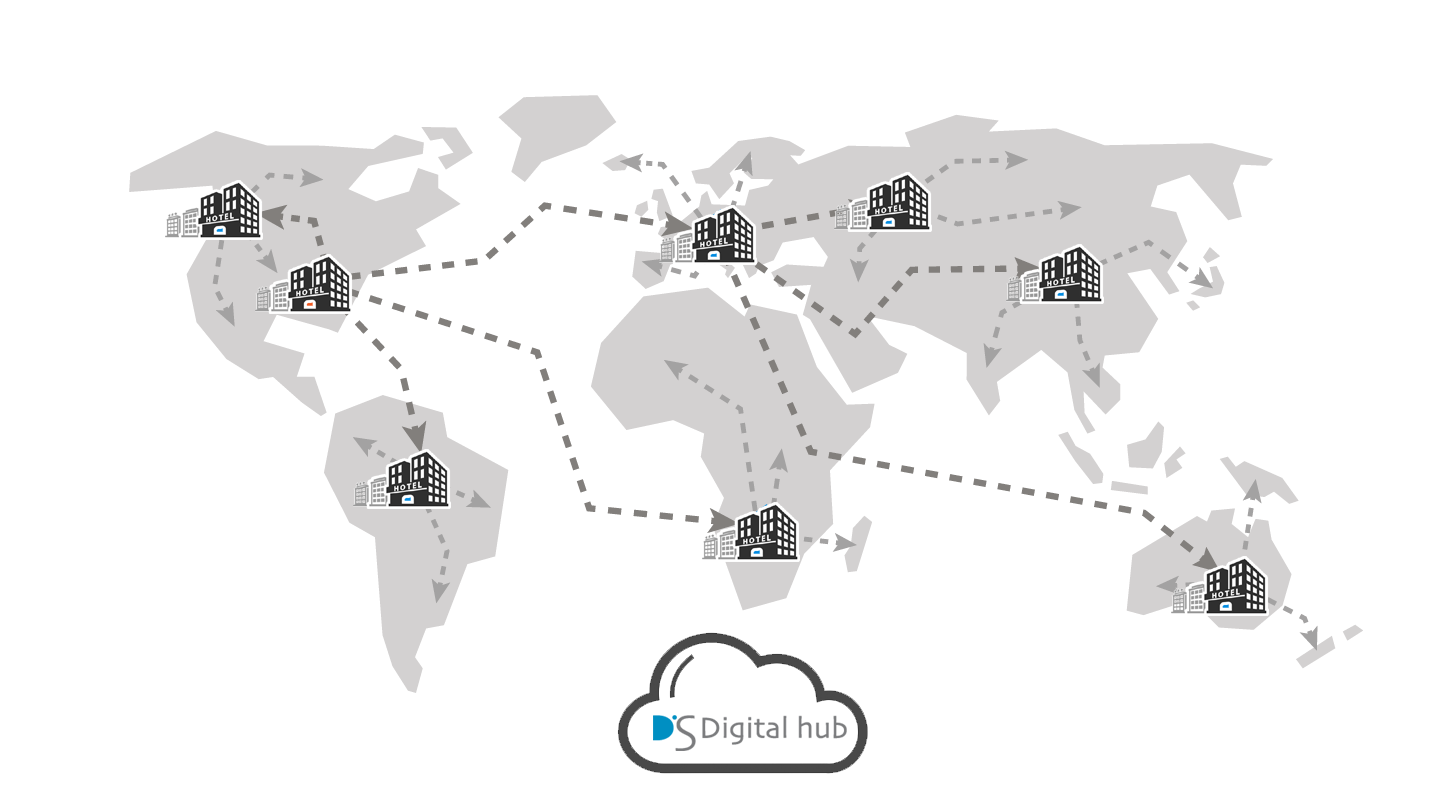 DSFIRST CLOUD DIGITAL HUB
